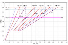 2nd-fit-rs_6mt_gear-ratio_kai-2.PNG
