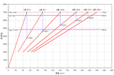2nd-fit-rs_6mt_gear-ratio.PNG