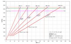 ek9_5mt_gear-ratio.PNG