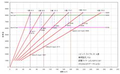 fd2_6mt_gear-ratio_2.PNG