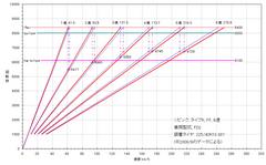fd2_ep3_6mt_gear-ratio_hikaku.PNG