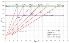 fn2_6mt_gear-ratio.PNG